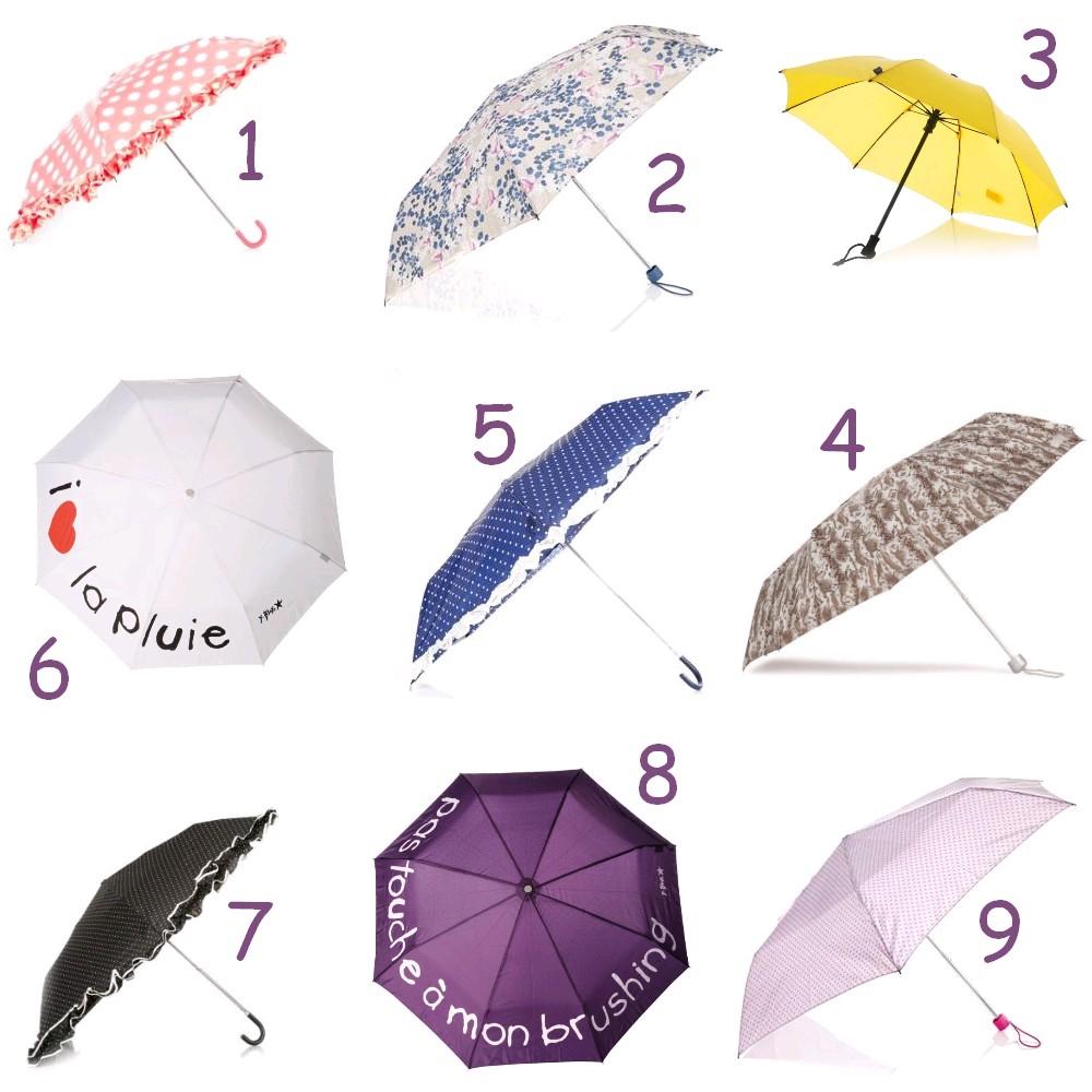 Article parapluies