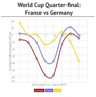France- Germany World Cup