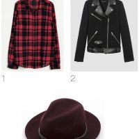 Inspiration : The London look !