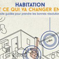 Habitat : ce qu'il faut savoir pour 2015