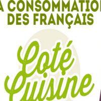La consommation des Français côté cuisine