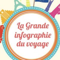 [Infographie] On voyage?