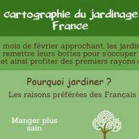 [Infographie] Les Français et le jardinage
