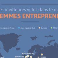 [Infographie] Les villes qui comptent le plus de femmes entrepreneurs